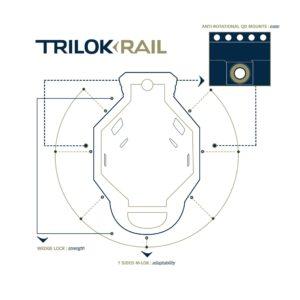 TRIARC TRILOK Wedge Mount 7 Sided MLOK Rail